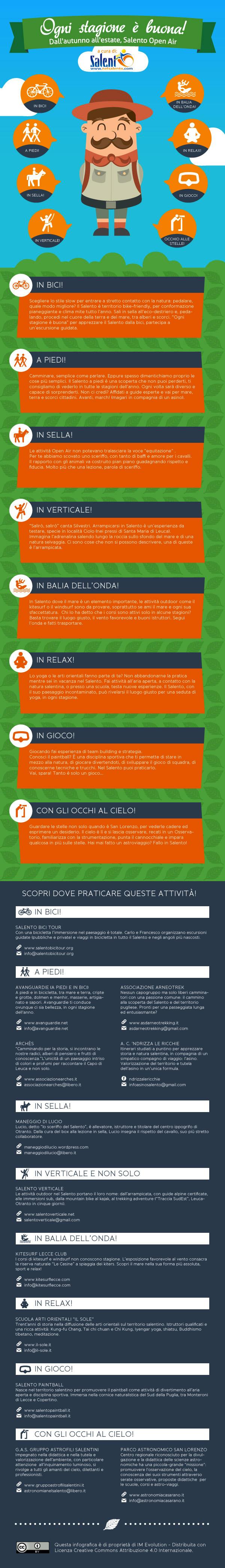 Salento Open Air - Infografica